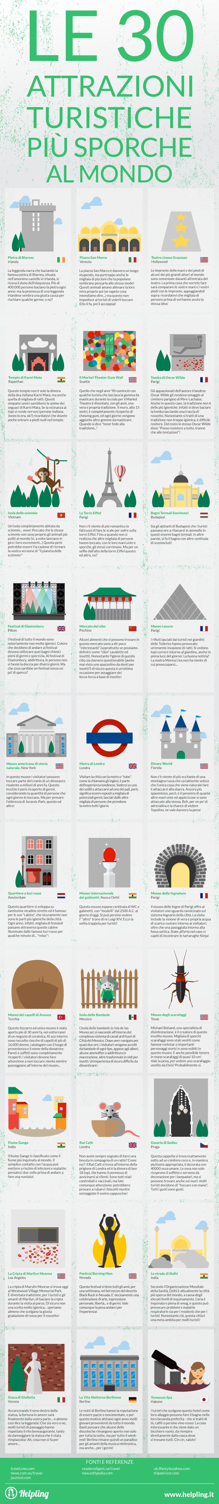 le 30 attrazioni turistiche più sporche al mondo